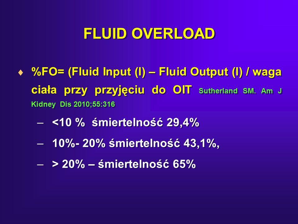 FLUID OVERLOAD %FO= (Fluid Input (l) – Fluid Output (l) / waga ciała przy przyjęciu do OIT Sutherland SM. Am J Kidney Dis 2010;55:316.