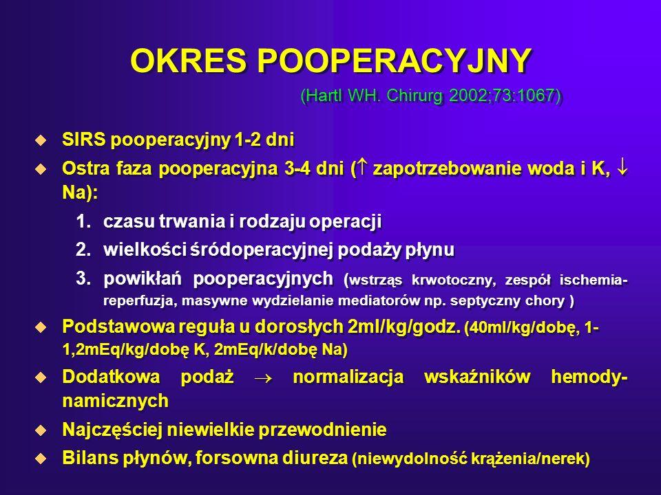 OKRES POOPERACYJNY (Hartl WH. Chirurg 2002;73:1067)