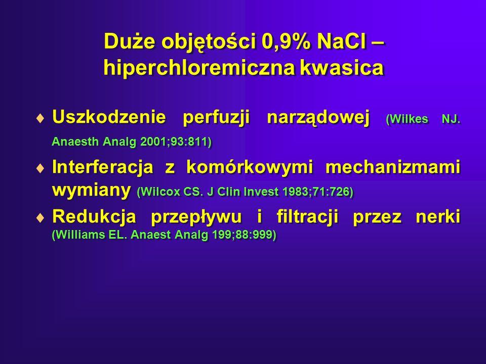 Duże objętości 0,9% NaCl – hiperchloremiczna kwasica