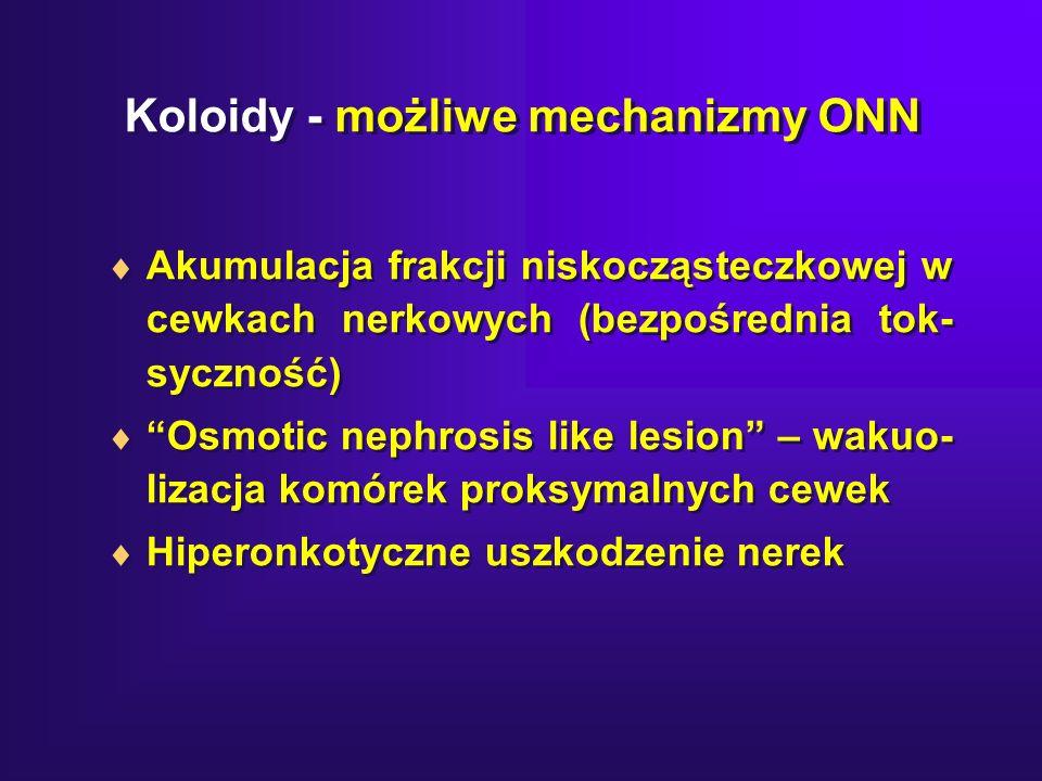 Koloidy - możliwe mechanizmy ONN