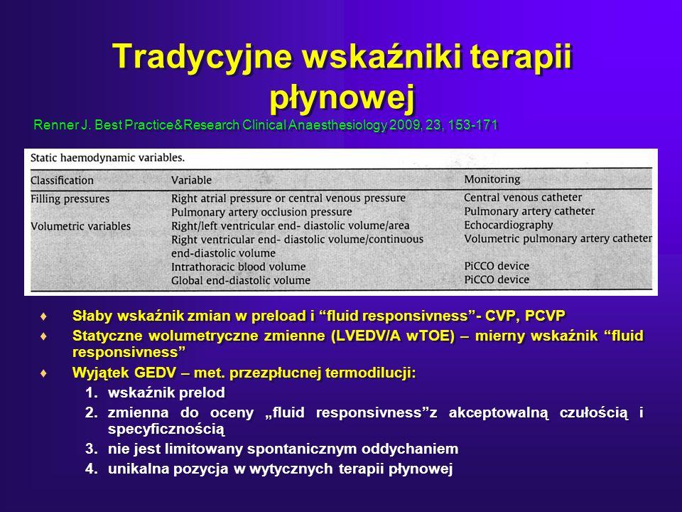 Tradycyjne wskaźniki terapii płynowej
