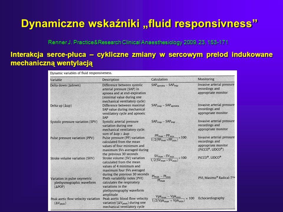 """Dynamiczne wskaźniki """"fluid responsivness"""