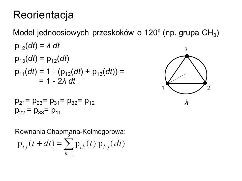 Reorientacja Model jednoosiowych przeskoków o 120º (np. grupa CH3)