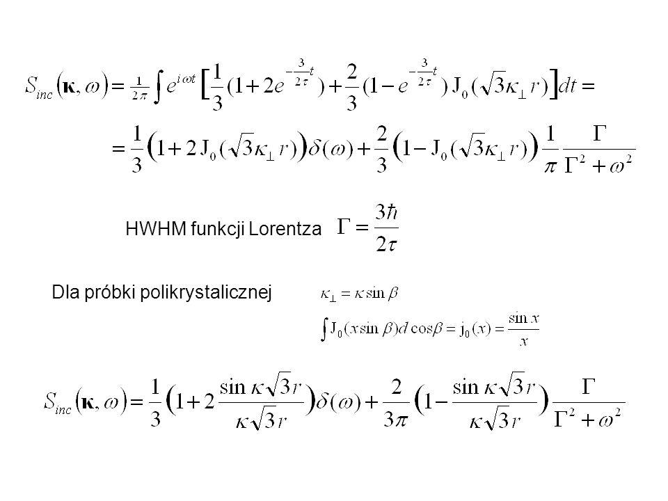 HWHM funkcji Lorentza Dla próbki polikrystalicznej