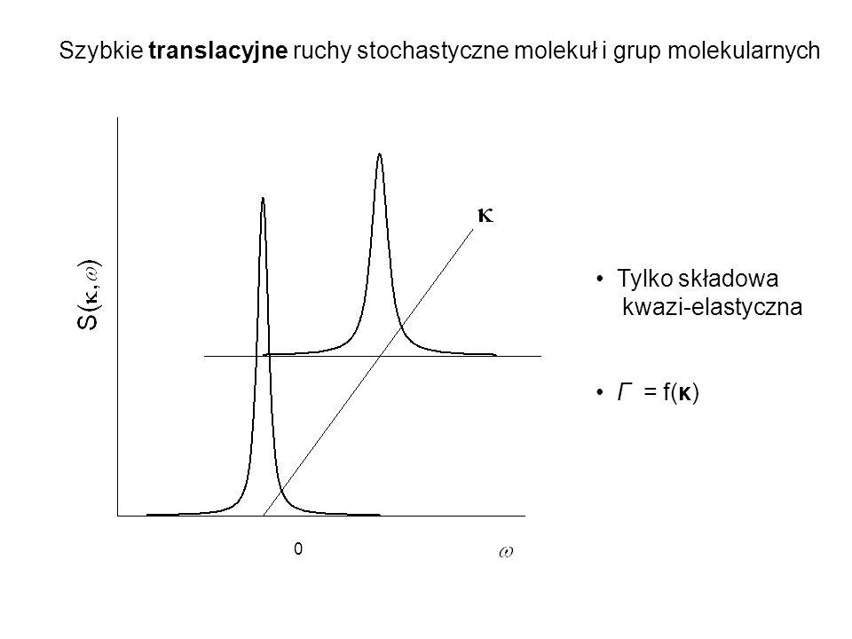 Szybkie translacyjne ruchy stochastyczne molekuł i grup molekularnych
