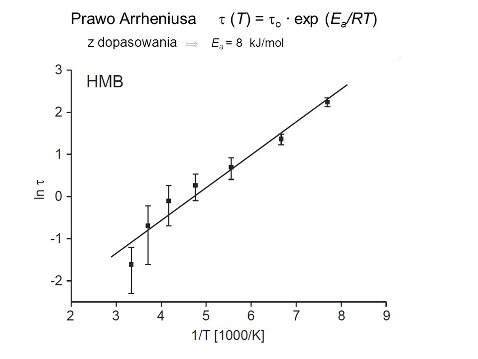 Prawo Arrheniusa  (T) = o · exp (Ea/RT)