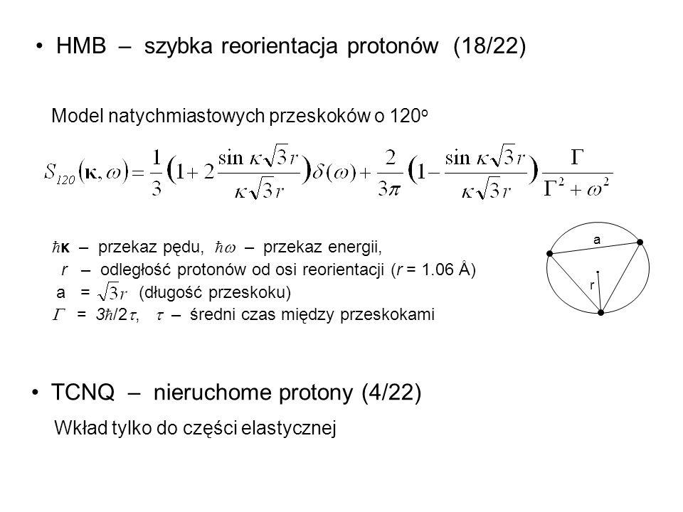 HMB – szybka reorientacja protonów (18/22)