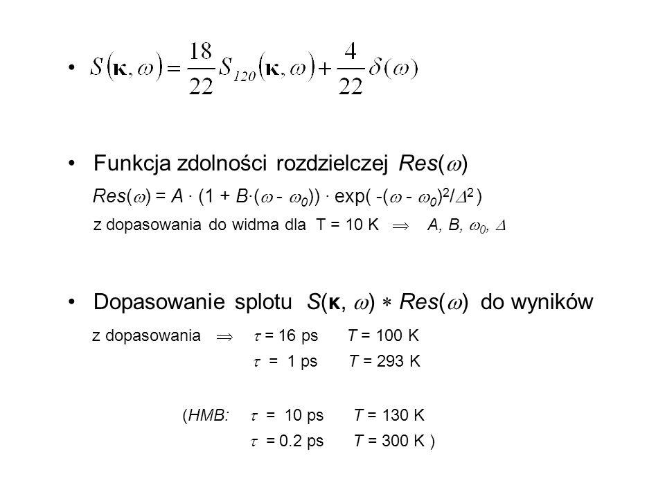 Funkcja zdolności rozdzielczej Res()