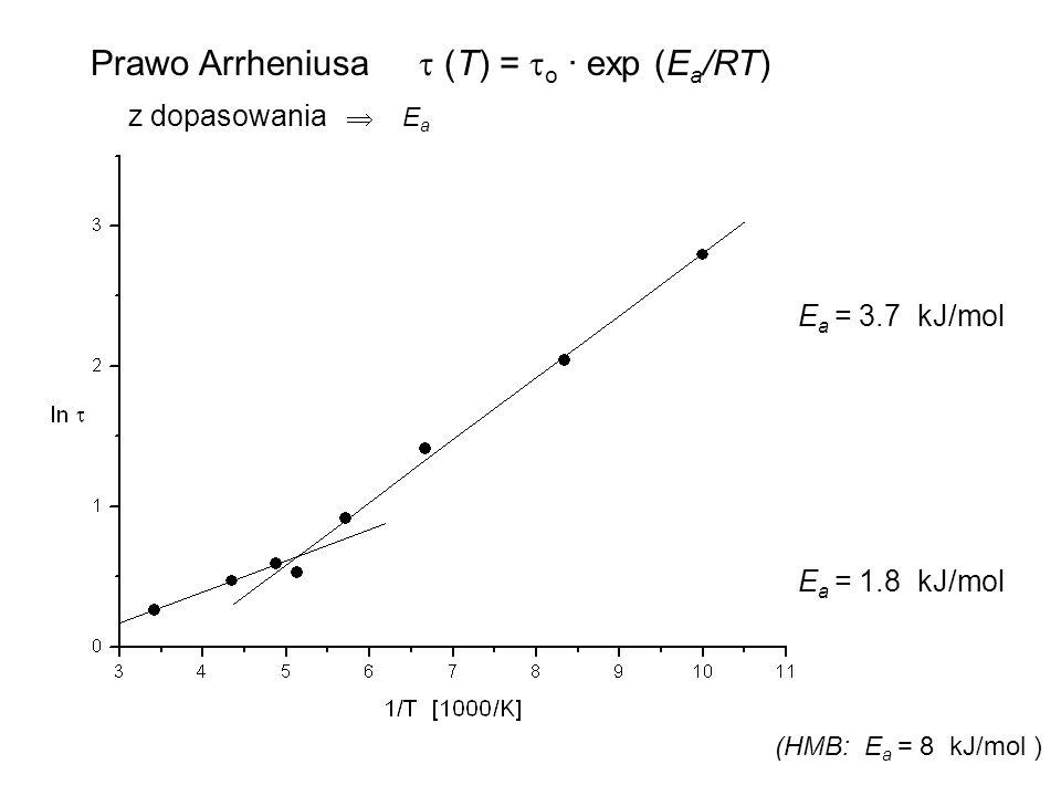 Prawo Arrheniusa  (T) = o · exp (Ea/RT) z dopasowania  Ea