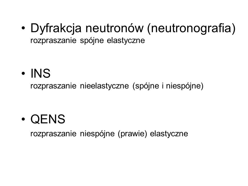 Dyfrakcja neutronów (neutronografia) rozpraszanie spójne elastyczne