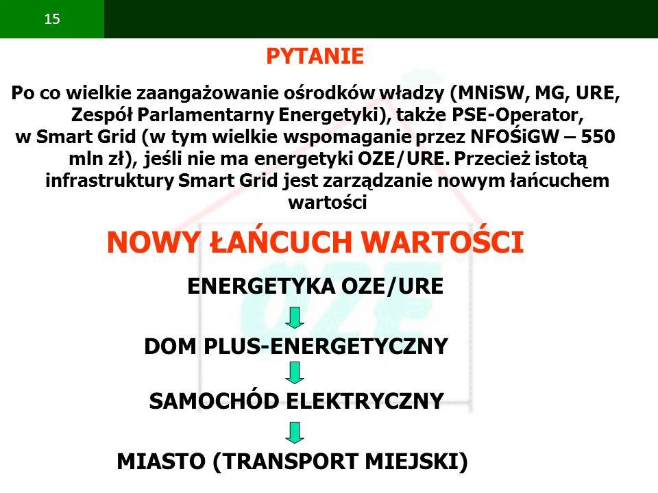 DOM PLUS-ENERGETYCZNY