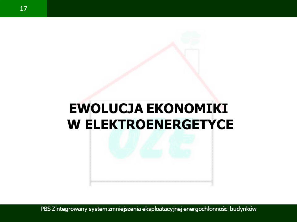 EWOLUCJA EKONOMIKI W ELEKTROENERGETYCE