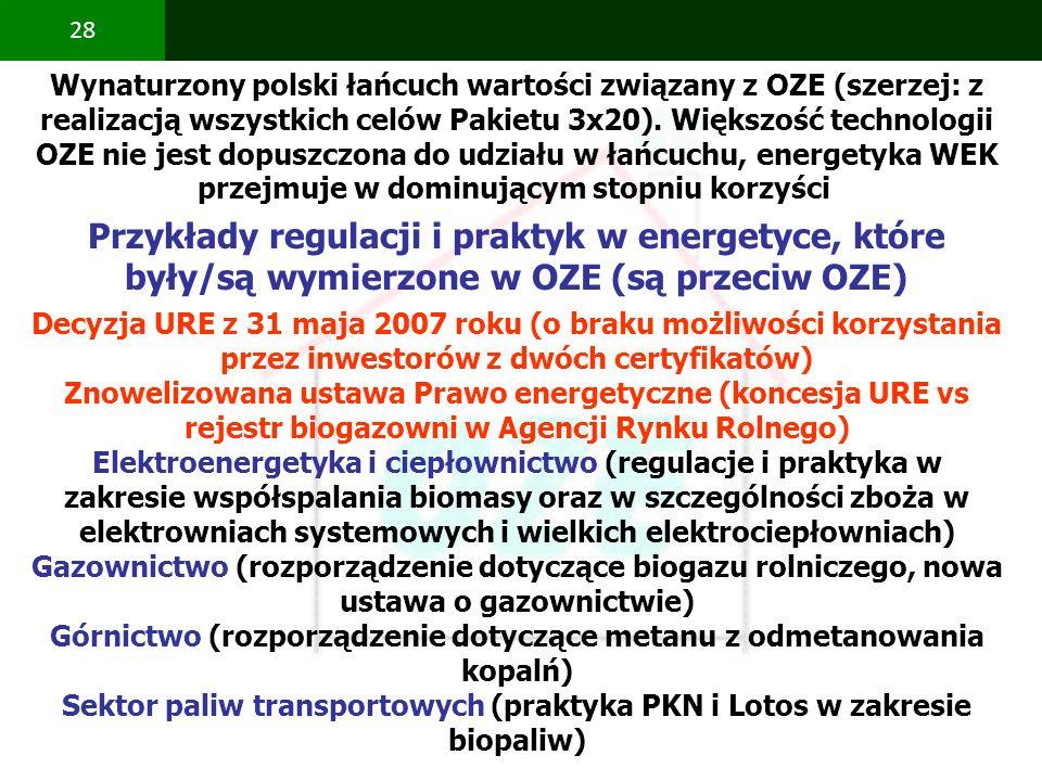 Wynaturzony polski łańcuch wartości związany z OZE (szerzej: z realizacją wszystkich celów Pakietu 3x20). Większość technologii OZE nie jest dopuszczona do udziału w łańcuchu, energetyka WEK przejmuje w dominującym stopniu korzyści