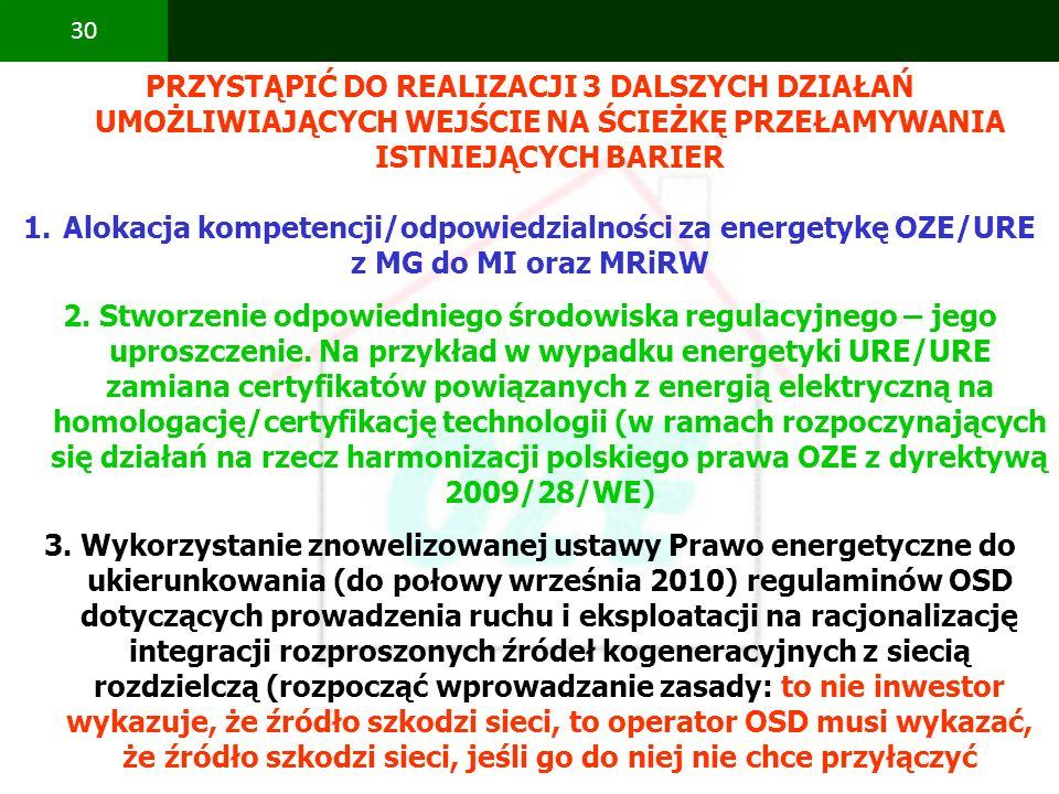 Alokacja kompetencji/odpowiedzialności za energetykę OZE/URE