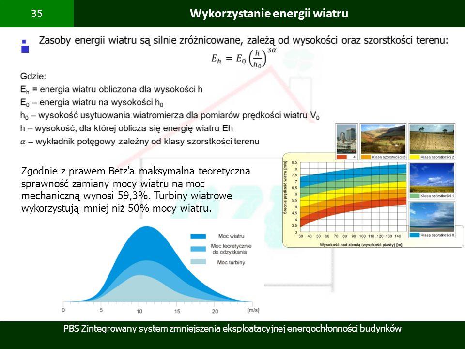 Wykorzystanie energii wiatru