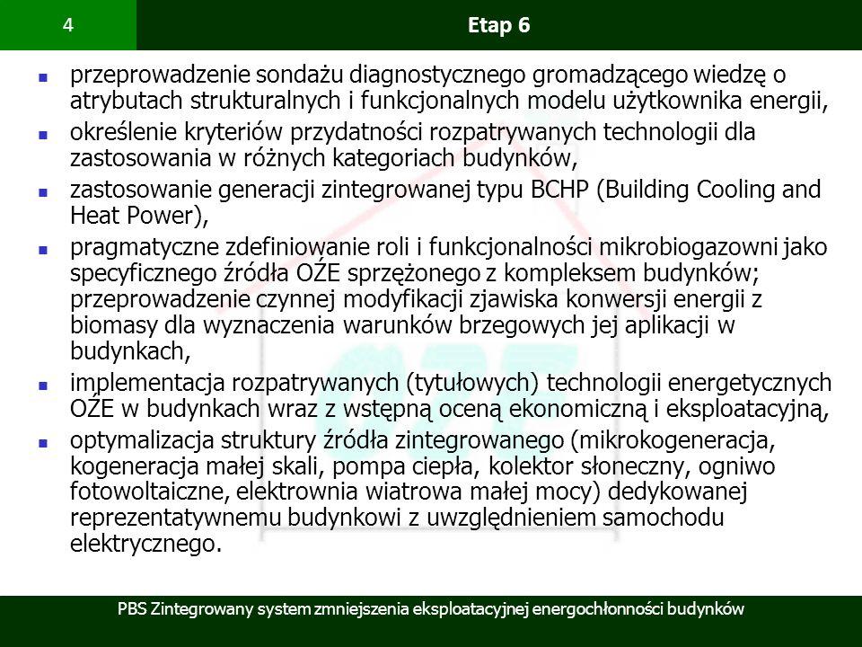 Etap 6 przeprowadzenie sondażu diagnostycznego gromadzącego wiedzę o atrybutach strukturalnych i funkcjonalnych modelu użytkownika energii,