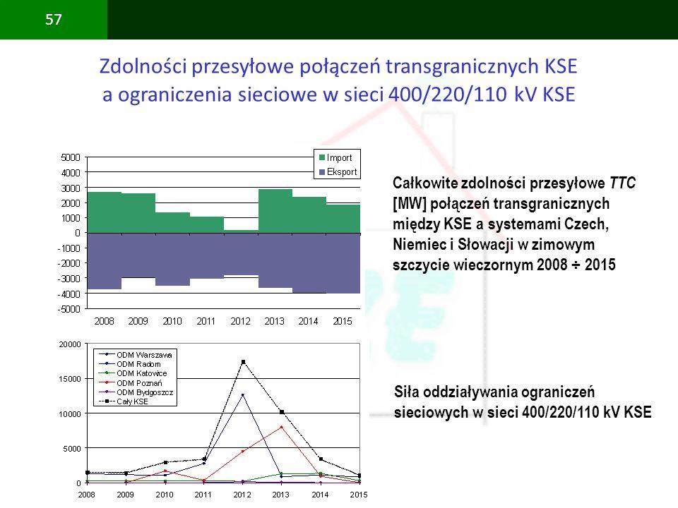 Zdolności przesyłowe połączeń transgranicznych KSE a ograniczenia sieciowe w sieci 400/220/110 kV KSE