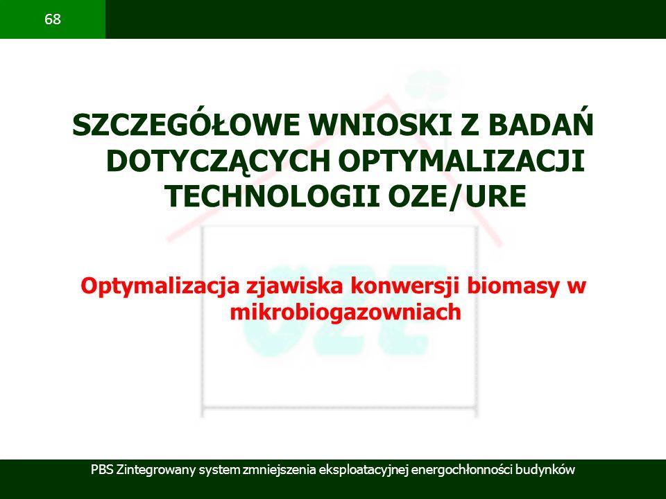 Optymalizacja zjawiska konwersji biomasy w mikrobiogazowniach