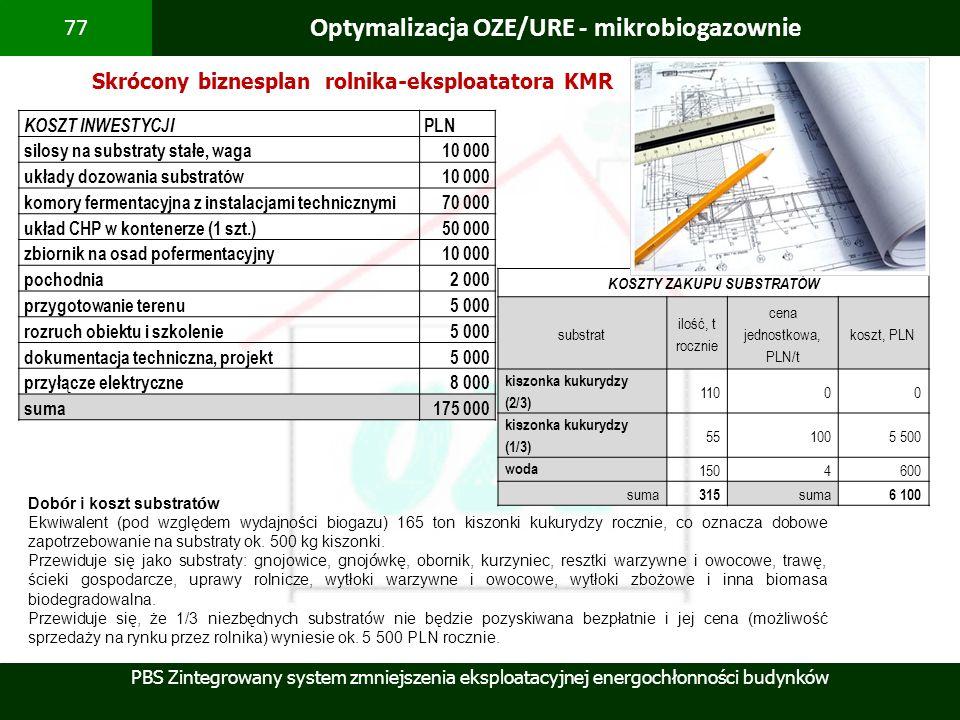 Optymalizacja OZE/URE - mikrobiogazownie
