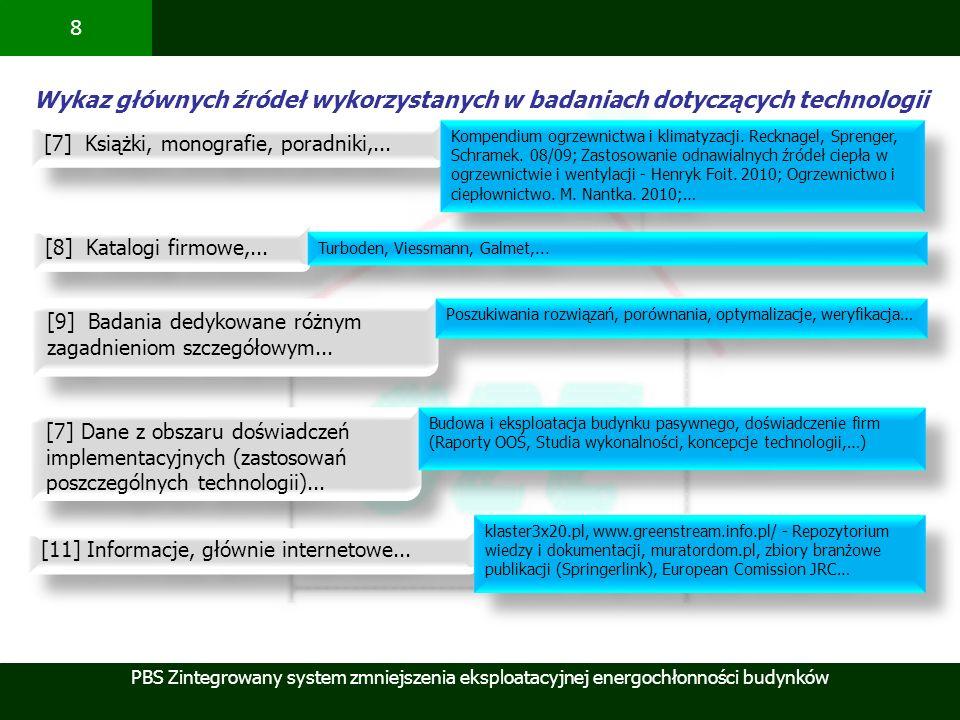 Wykaz głównych źródeł wykorzystanych w badaniach dotyczących technologii