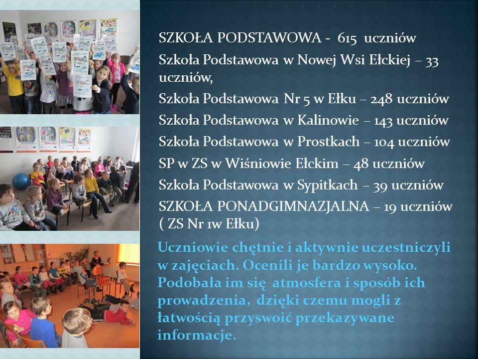 SZKOŁA PODSTAWOWA - 615 uczniów