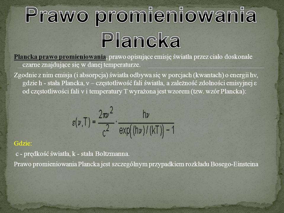 Prawo promieniowania Plancka