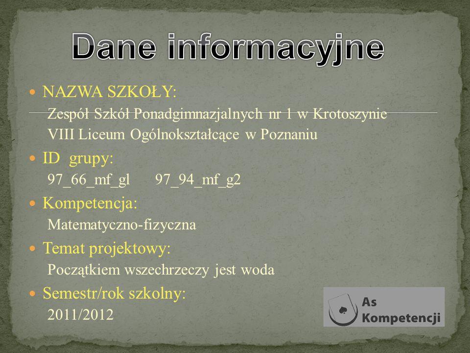 Dane informacyjne NAZWA SZKOŁY: ID grupy: Kompetencja: