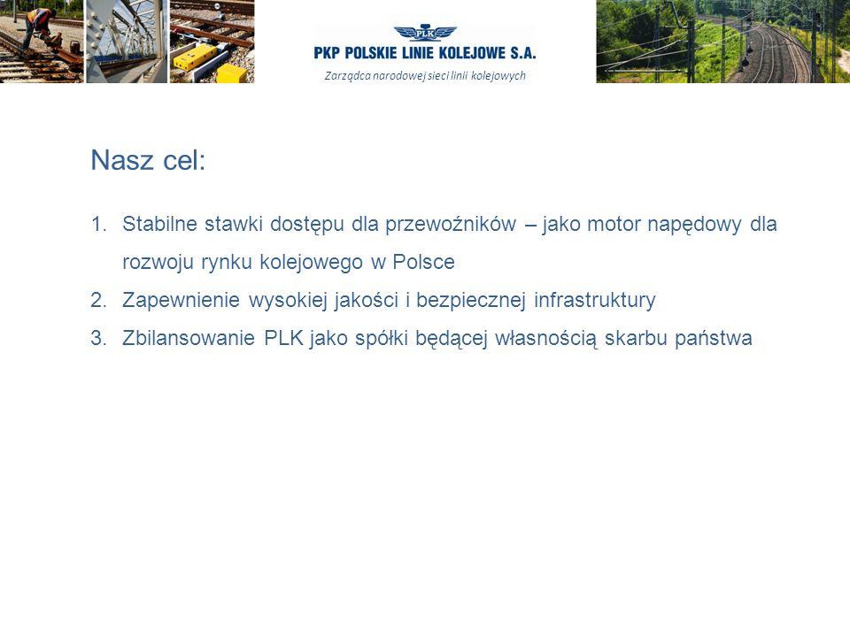 Nasz cel: Stabilne stawki dostępu dla przewoźników – jako motor napędowy dla rozwoju rynku kolejowego w Polsce.