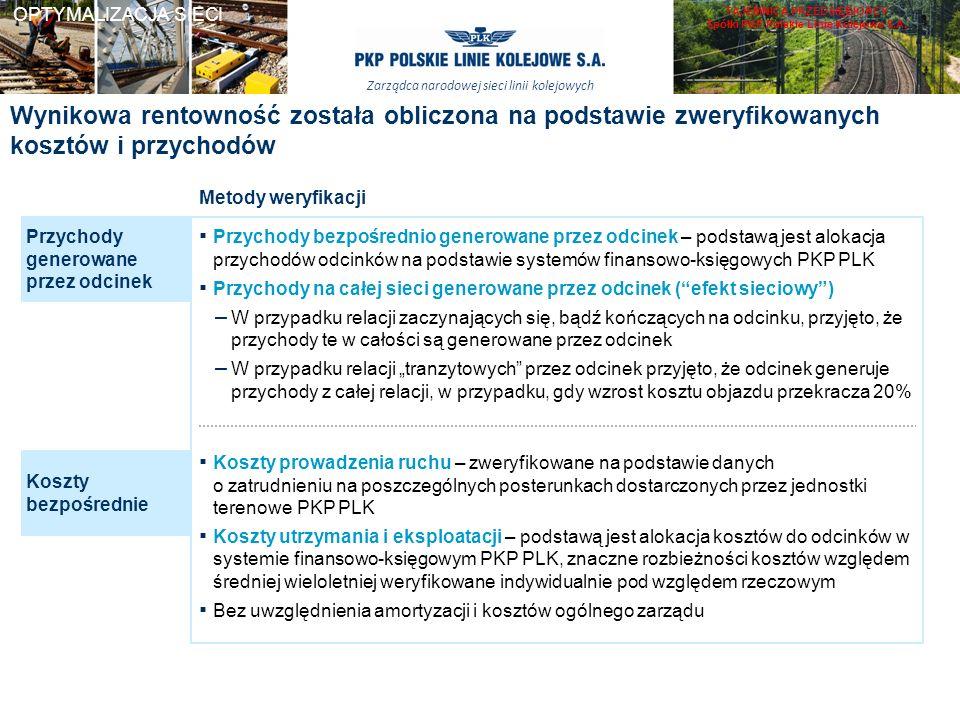 TAJEMNICA PRZEDSIĘBIORCY Spółki PKP Polskie Linie Kolejowe S.A.