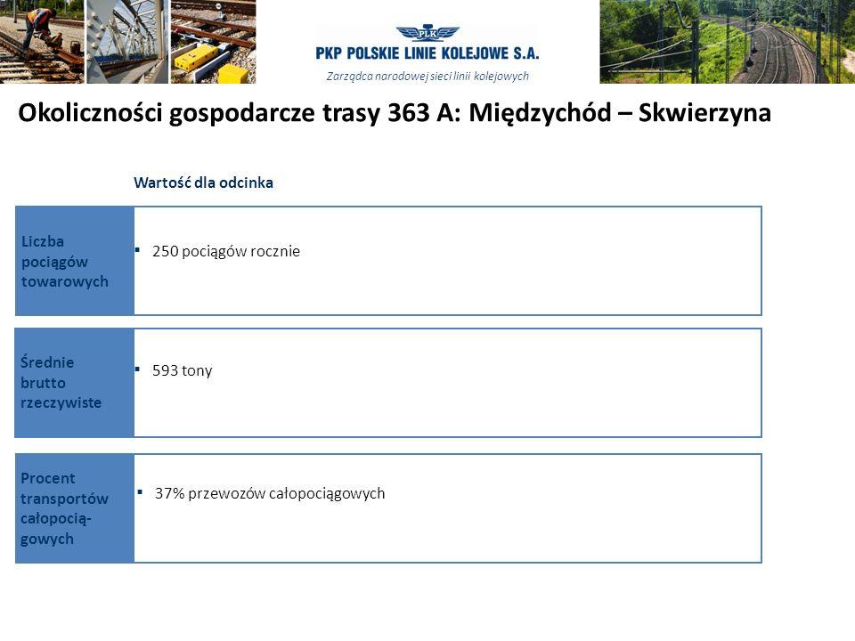 Okoliczności gospodarcze trasy 363 A: Międzychód – Skwierzyna