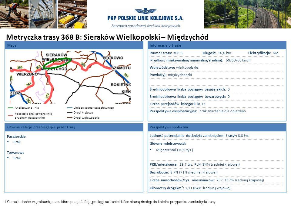 Metryczka trasy 368 B: Sieraków Wielkopolski – Międzychód