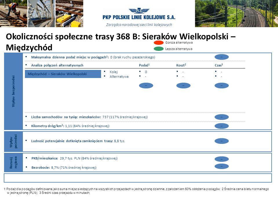 Okoliczności społeczne trasy 368 B: Sieraków Wielkopolski – Międzychód