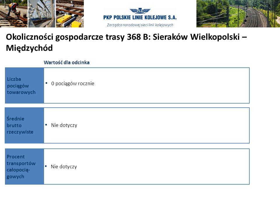 Okoliczności gospodarcze trasy 368 B: Sieraków Wielkopolski – Międzychód