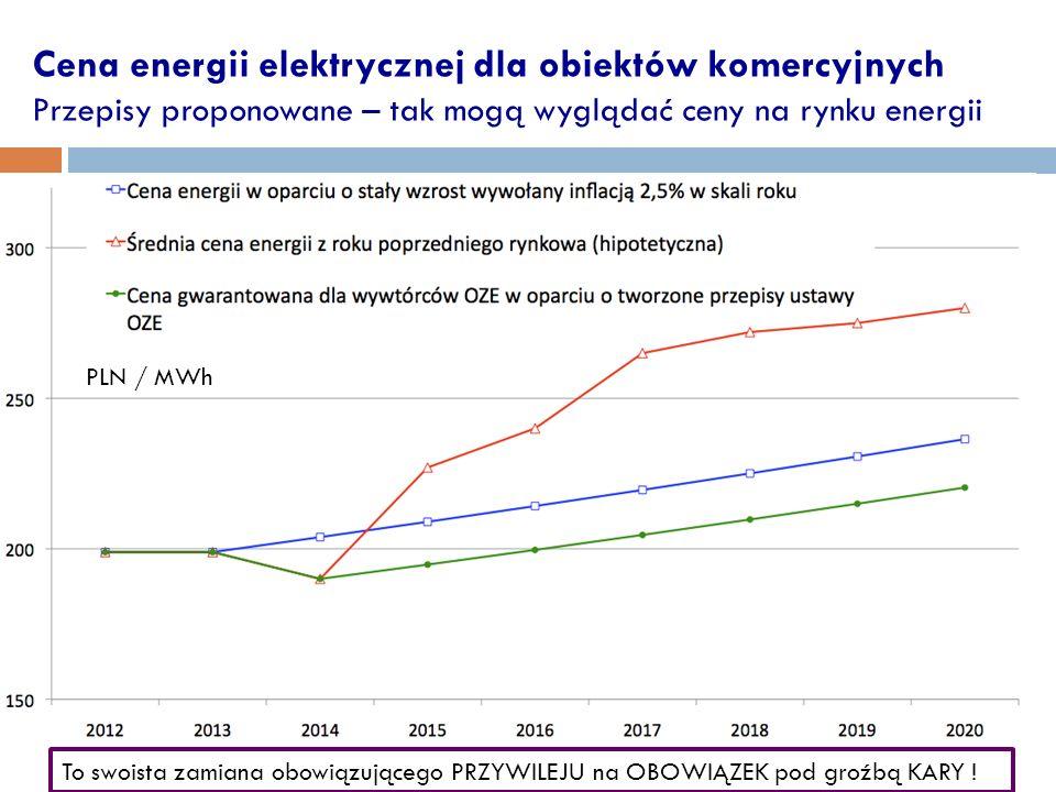 Cena energii elektrycznej dla obiektów komercyjnych Przepisy proponowane – tak mogą wyglądać ceny na rynku energii