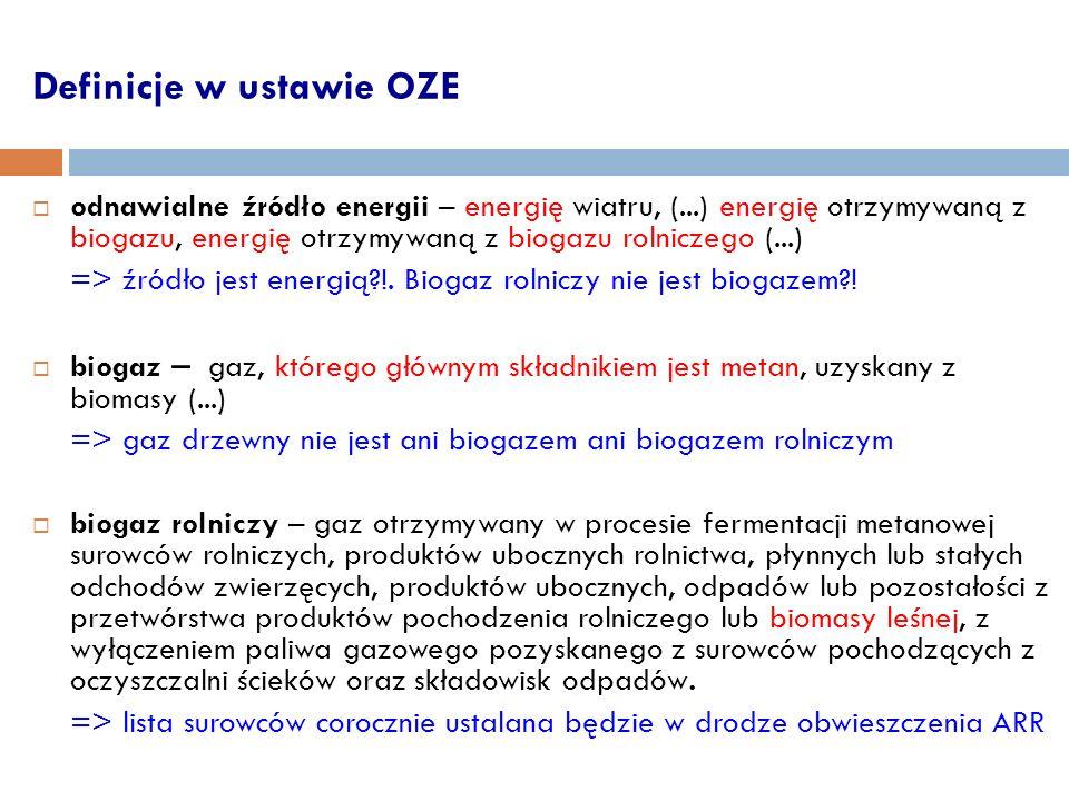 Definicje w ustawie OZE