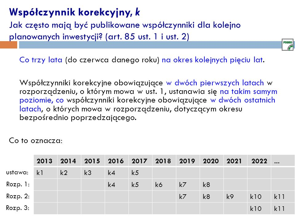 Współczynnik korekcyjny, k Jak często mają być publikowane współczynniki dla kolejno planowanych inwestycji (art. 85 ust. 1 i ust. 2)