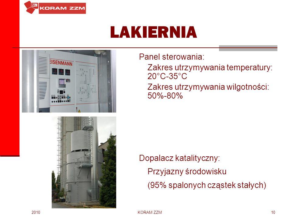 LAKIERNIA Panel sterowania: Zakres utrzymywania temperatury: 20°C-35°C