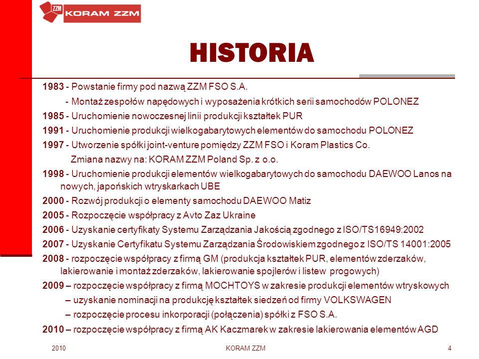 HISTORIA 1983 - Powstanie firmy pod nazwą ZZM FSO S.A.