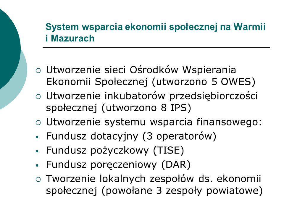 System wsparcia ekonomii społecznej na Warmii i Mazurach
