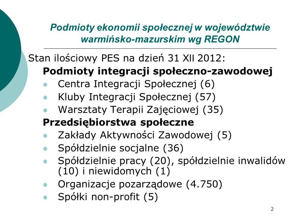 Podmioty ekonomii społecznej w województwie warmińsko-mazurskim wg REGON