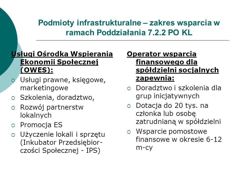 Podmioty infrastrukturalne – zakres wsparcia w ramach Poddziałania 7.2.2 PO KL