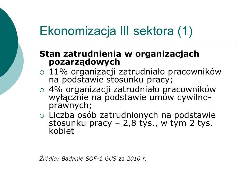 Ekonomizacja III sektora (1)