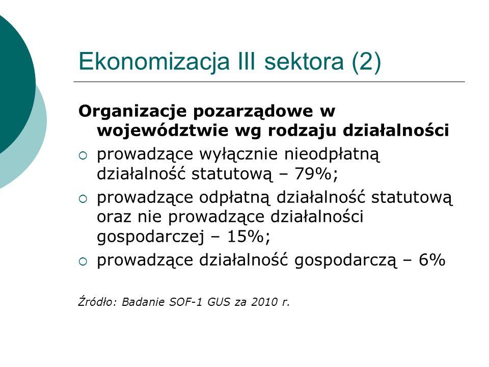 Ekonomizacja III sektora (2)