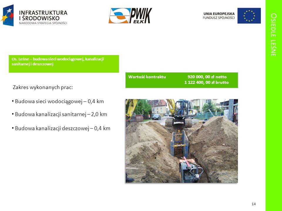 Osiedle leśne Budowa sieci wodociągowej – 0,4 km
