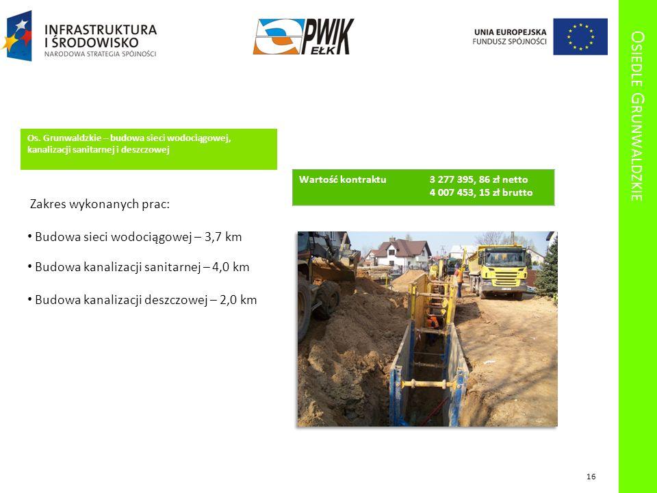 Osiedle Grunwaldzkie Budowa sieci wodociągowej – 3,7 km