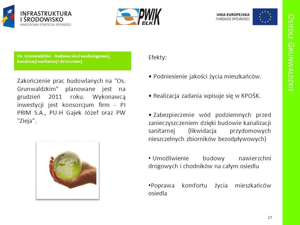 Osiedle Grunwaldzkie Efekty: Podniesienie jakości życia mieszkańców.