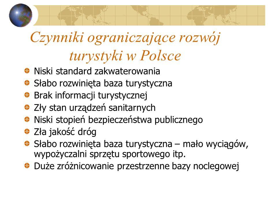 Czynniki ograniczające rozwój turystyki w Polsce