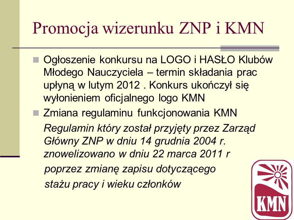 Promocja wizerunku ZNP i KMN