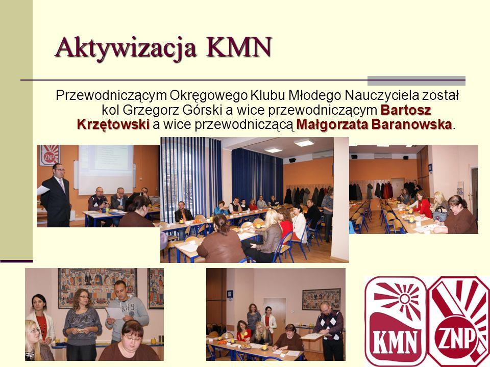 Aktywizacja KMN