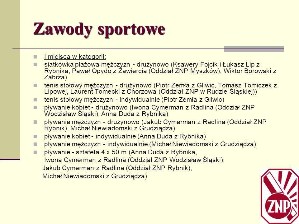 Zawody sportowe I miejsca w kategorii: